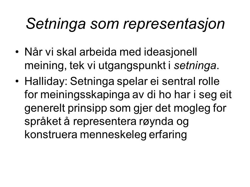 Setninga som representasjon Når vi skal arbeida med ideasjonell meining, tek vi utgangspunkt i setninga.