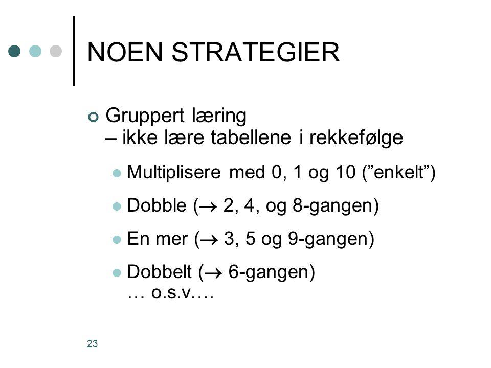 23 NOEN STRATEGIER Gruppert læring – ikke lære tabellene i rekkefølge Multiplisere med 0, 1 og 10 ( enkelt ) Dobble (  2, 4, og 8-gangen) En mer (  3, 5 og 9-gangen) Dobbelt (  6-gangen) … o.s.v….