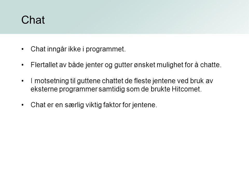 Chat Chat inngår ikke i programmet.
