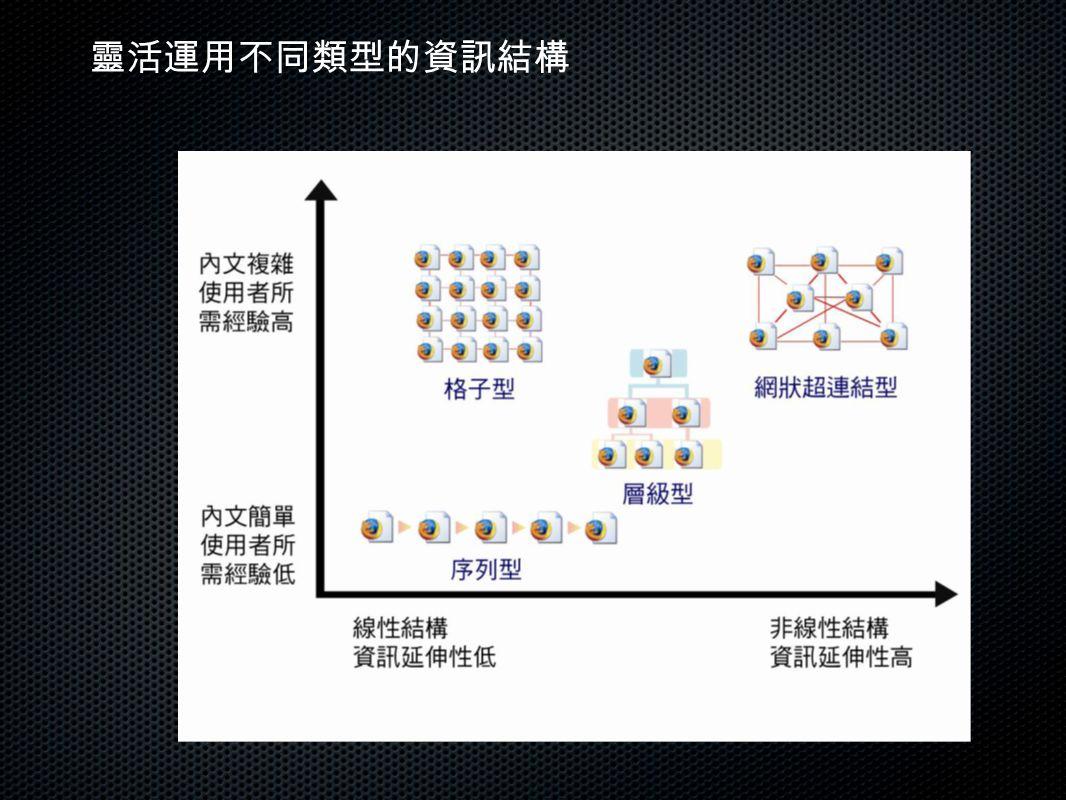 靈活運用不同類型的資訊結構