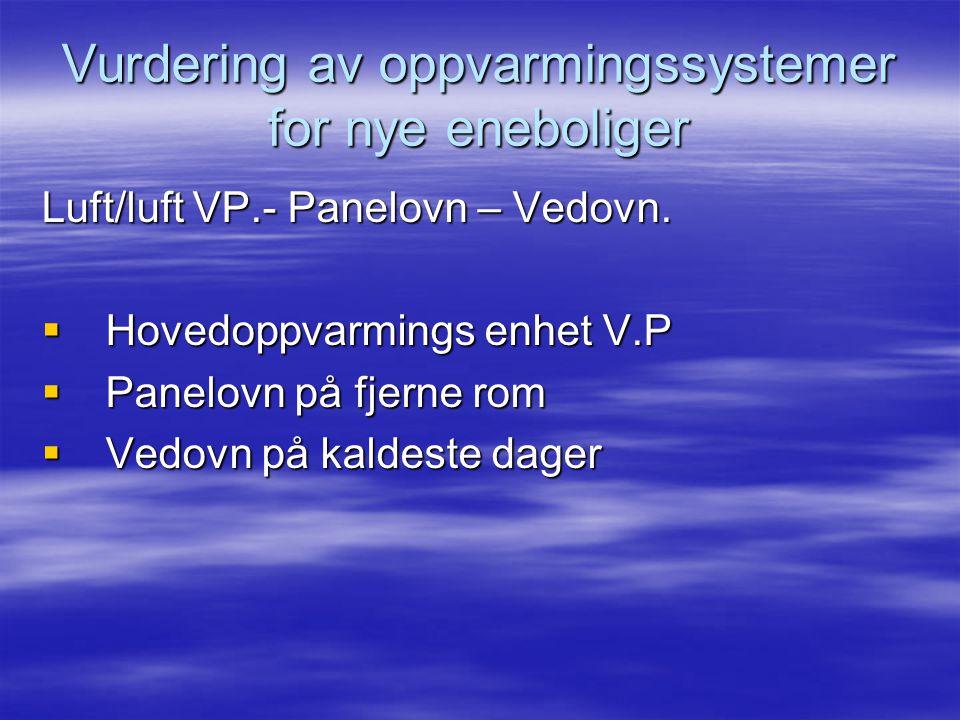 Vurdering av oppvarmingssystemer for nye eneboliger Luft/luft VP.- Panelovn – Vedovn.