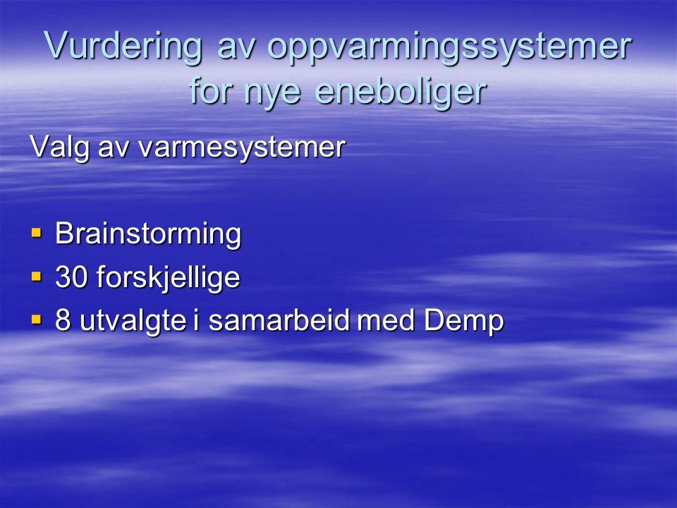 Vurdering av oppvarmingssystemer for nye eneboliger Valg av varmesystemer  Brainstorming  30 forskjellige  8 utvalgte i samarbeid med Demp