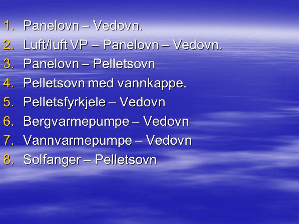 1.Panelovn – Vedovn. 2.Luft/luft VP – Panelovn – Vedovn.