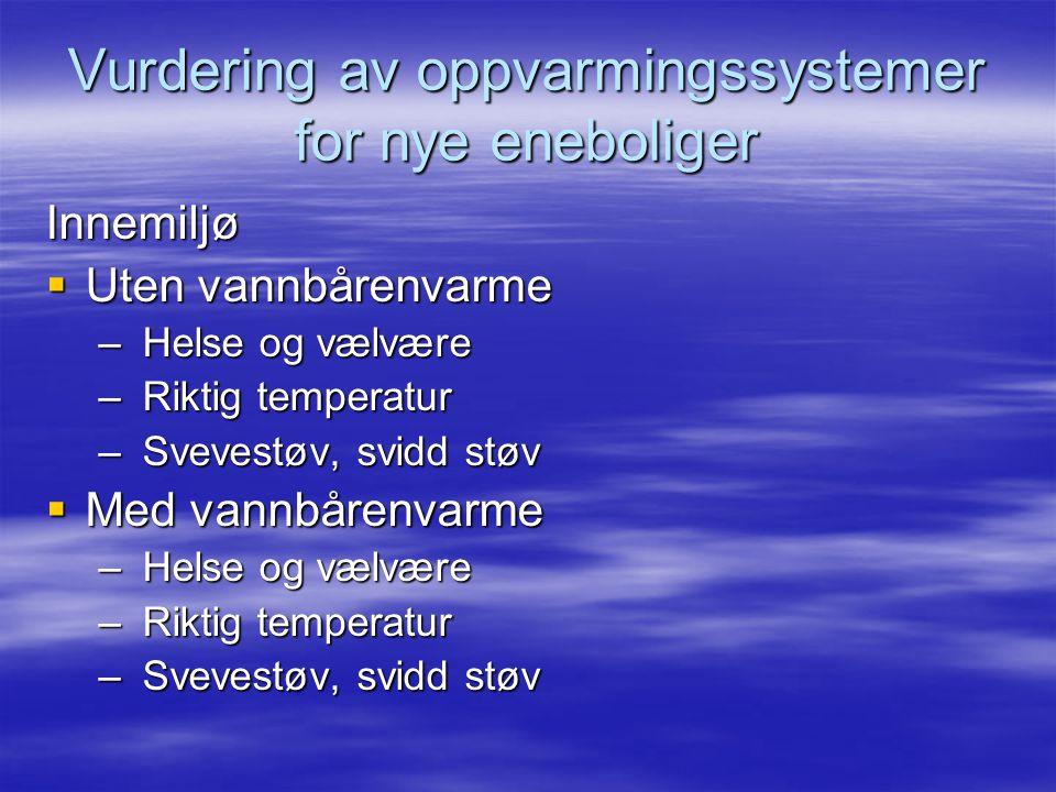 Vurdering av oppvarmingssystemer for nye eneboliger Innemiljø  Uten vannbårenvarme – Helse og vælvære – Riktig temperatur – Svevestøv, svidd støv  Med vannbårenvarme – Helse og vælvære – Riktig temperatur – Svevestøv, svidd støv