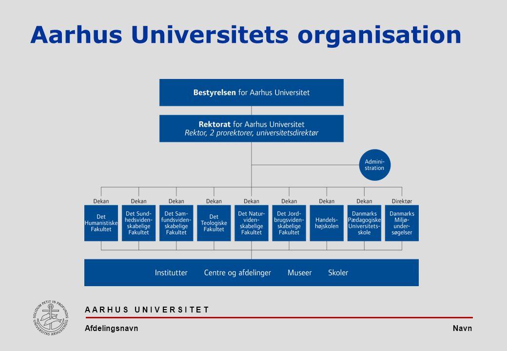 Navn A A R H U S U N I V E R S I T E T Afdelingsnavn Aarhus Universitets organisation