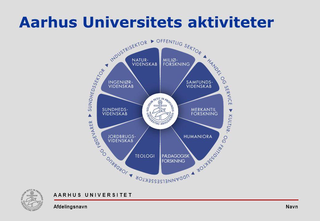 Navn A A R H U S U N I V E R S I T E T Afdelingsnavn Ansøgere og optagne studerende (2006)