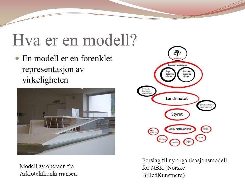 Hva er en modell.