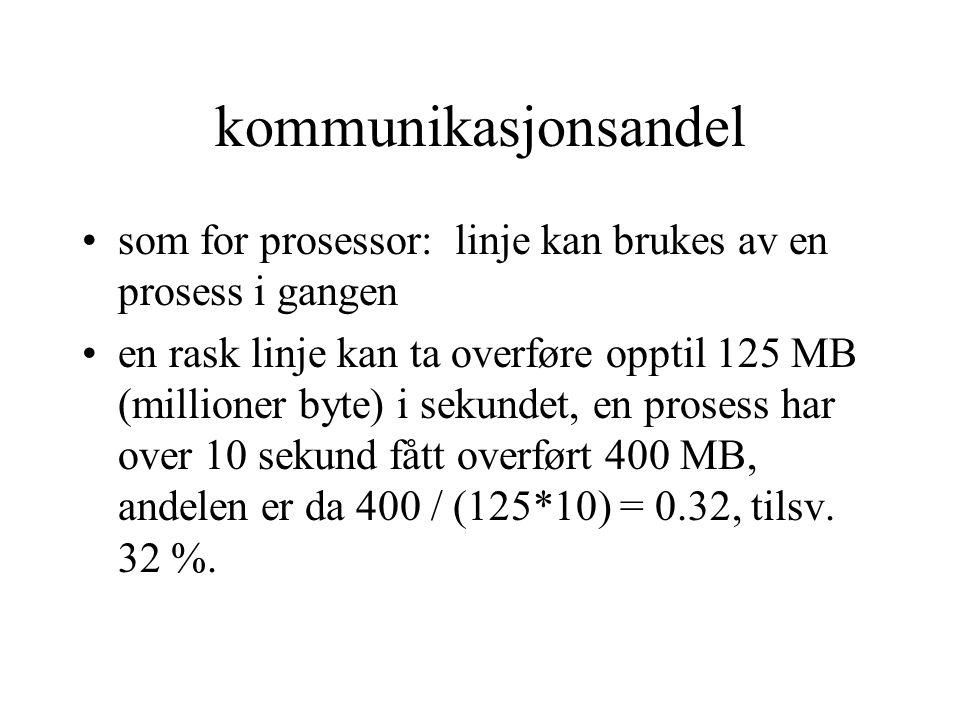 kommunikasjonsandel som for prosessor: linje kan brukes av en prosess i gangen en rask linje kan ta overføre opptil 125 MB (millioner byte) i sekundet