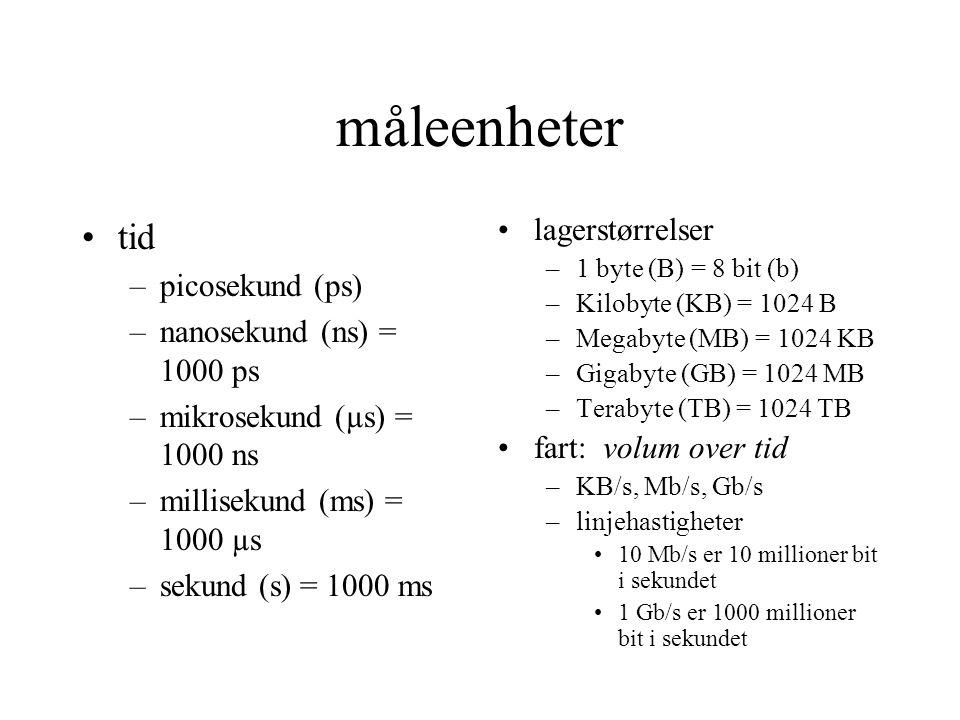 måleenheter tid –picosekund (ps) –nanosekund (ns) = 1000 ps –mikrosekund (µs) = 1000 ns –millisekund (ms) = 1000 µs –sekund (s) = 1000 ms lagerstørrel