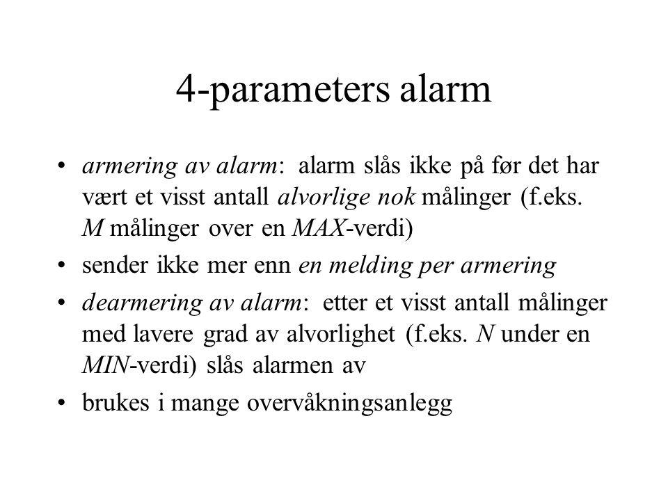 4-parameters alarm armering av alarm: alarm slås ikke på før det har vært et visst antall alvorlige nok målinger (f.eks. M målinger over en MAX-verdi)