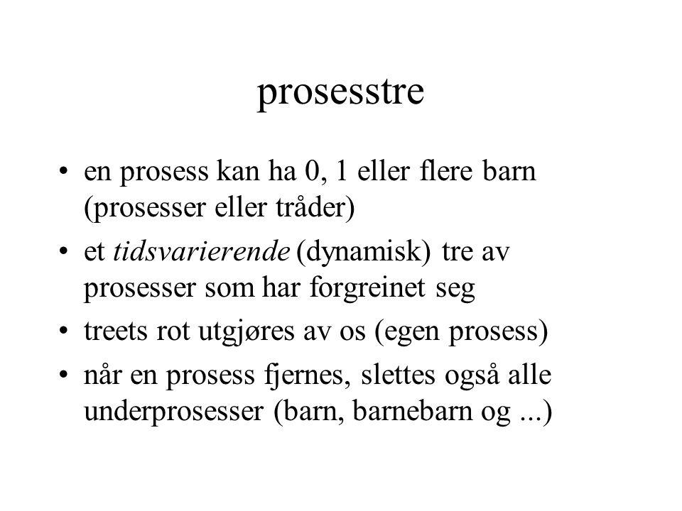 prosesstre en prosess kan ha 0, 1 eller flere barn (prosesser eller tråder) et tidsvarierende (dynamisk) tre av prosesser som har forgreinet seg treet