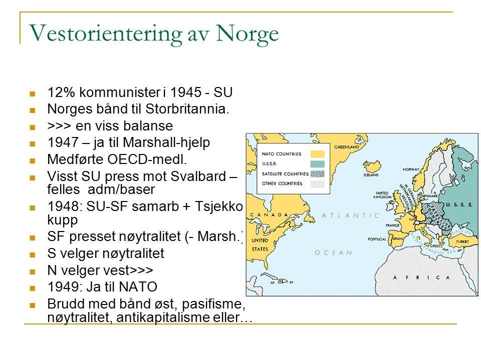 Vestorientering av Norge 12% kommunister i 1945 - SU Norges bånd til Storbritannia. >>> en viss balanse 1947 – ja til Marshall-hjelp Medførte OECD-med