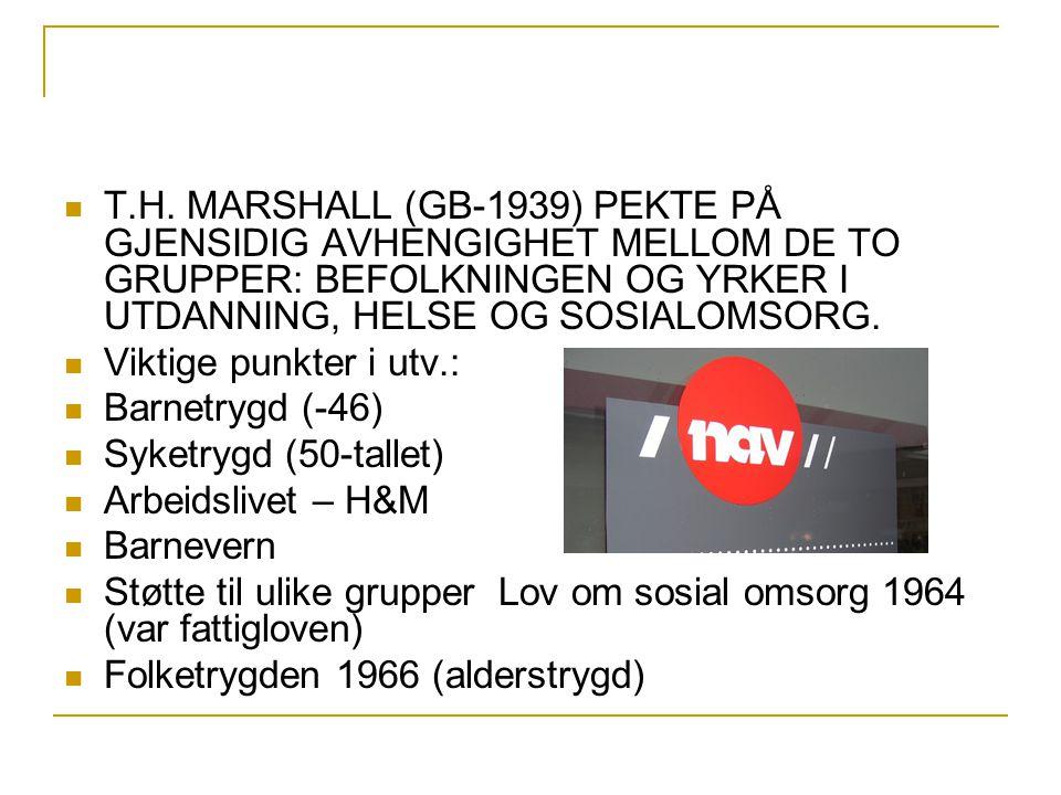 T.H. MARSHALL (GB-1939) PEKTE PÅ GJENSIDIG AVHENGIGHET MELLOM DE TO GRUPPER: BEFOLKNINGEN OG YRKER I UTDANNING, HELSE OG SOSIALOMSORG. Viktige punkter