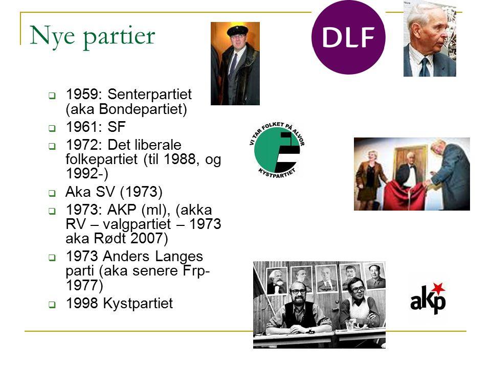 Nye partier  1959: Senterpartiet (aka Bondepartiet)  1961: SF  1972: Det liberale folkepartiet (til 1988, og 1992-)  Aka SV (1973)  1973: AKP (ml