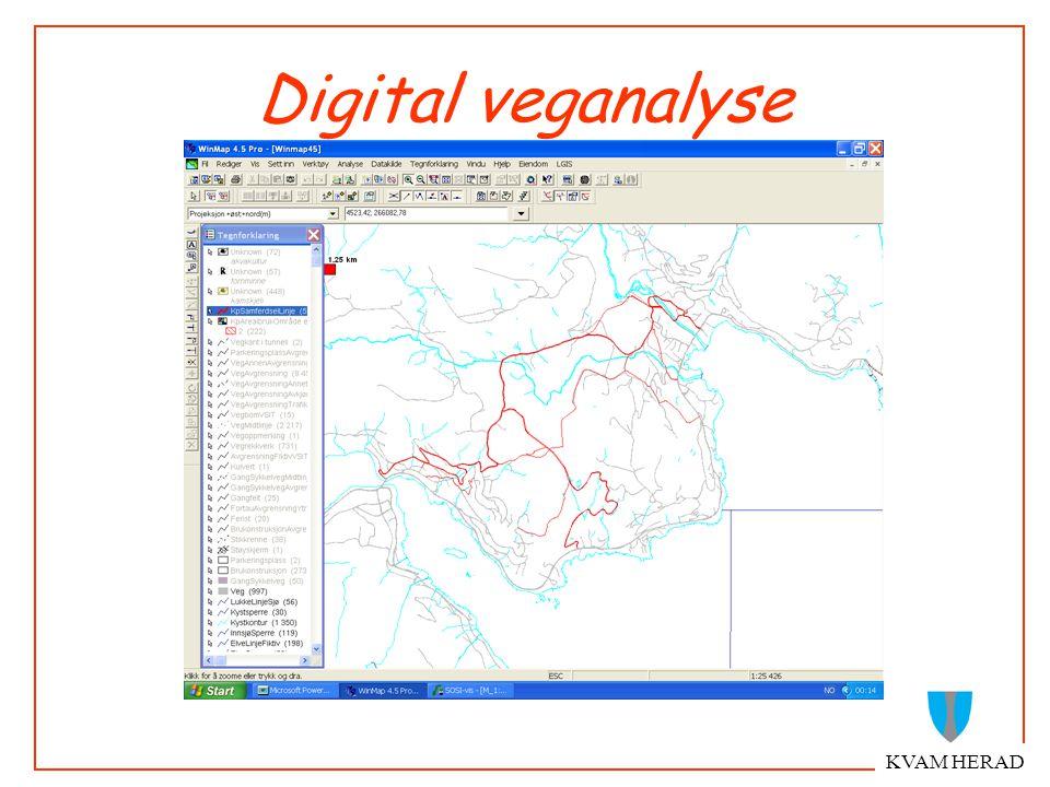 KVAM HERAD Digital veganalyse