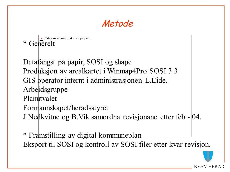 Metode KVAM HERAD * Generelt Datafangst på papir, SOSI og shape Produksjon av arealkartet i Winmap4Pro SOSI 3.3 GIS operatør internt i administrasjonen L.Eide.
