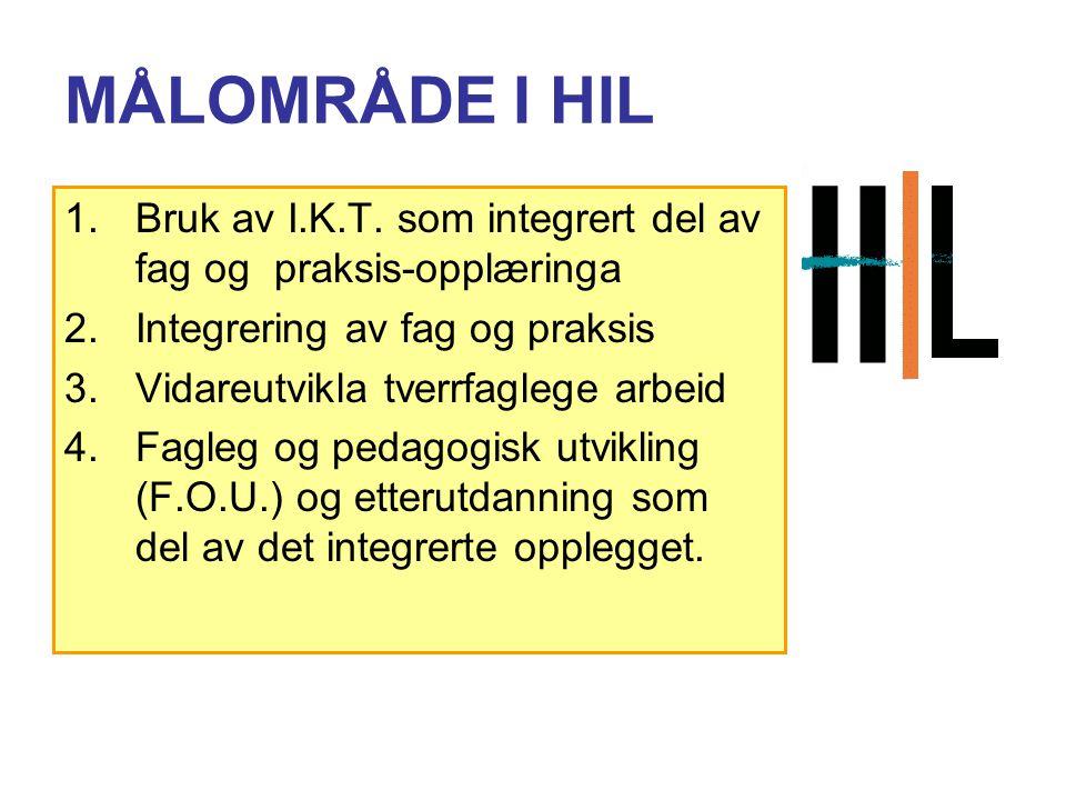 MÅLOMRÅDE I HIL 1.Bruk av I.K.T. som integrert del av fag og praksis-opplæringa 2.Integrering av fag og praksis 3.Vidareutvikla tverrfaglege arbeid 4.