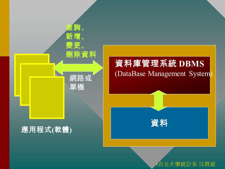 台北大學統計系 汪群超 資料 資料庫管理系統 DBMS (DataBase Management System) 網路或 單機 應用程式 ( 軟體 ) 查詢、 新增、 變更、 刪除資料