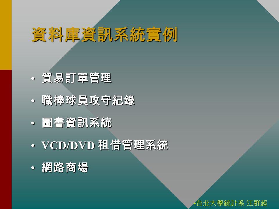 資料庫資訊系統實例 貿易訂單管理 貿易訂單管理 職棒球員攻守紀錄 職棒球員攻守紀錄 圖書資訊系統 圖書資訊系統 VCD/DVD 租借管理系統VCD/DVD 租借管理系統 網路商場 網路商場