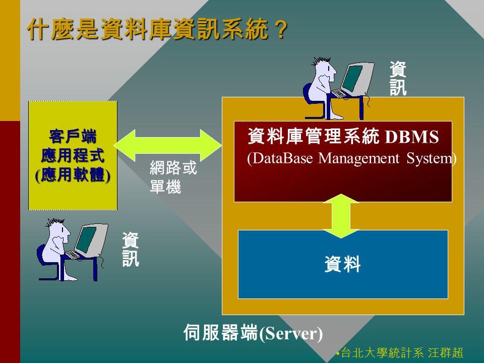 台北大學統計系 汪群超 資料 資料庫管理系統 DBMS (DataBase Management System) 伺服器端 (Server) 什麼是資料庫資訊系統? 客戶端應用程式 ( 應用軟體 ) 網路或 單機