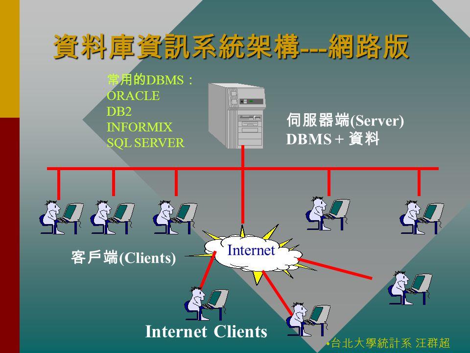 台北大學統計系 汪群超 資料庫資訊系統架構 --- 網路版 伺服器端 (Server) DBMS + 資料 客戶端 (Clients) 常用的 DBMS : ORACLE DB2 INFORMIX SQL SERVER Internet Internet Clients