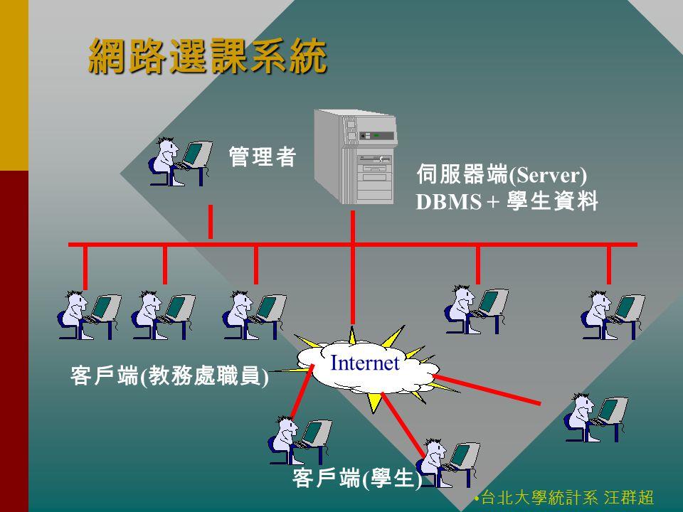台北大學統計系 汪群超 網路選課系統 伺服器端 (Server) DBMS + 學生資料 客戶端 ( 教務處職員 ) Internet 客戶端 ( 學生 ) 管理者