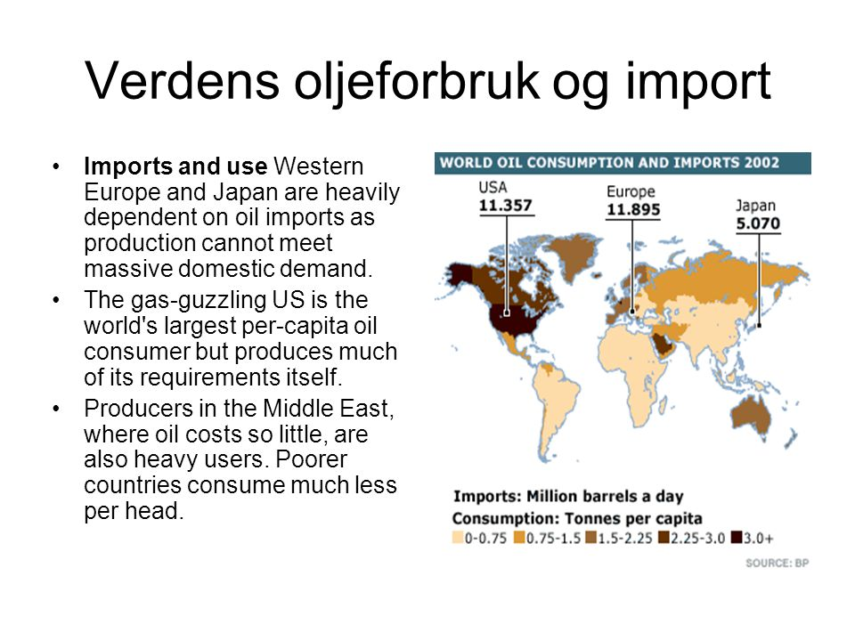 Verdens oljeforbruk og import Imports and use Western Europe and Japan are heavily dependent on oil imports as production cannot meet massive domestic demand.
