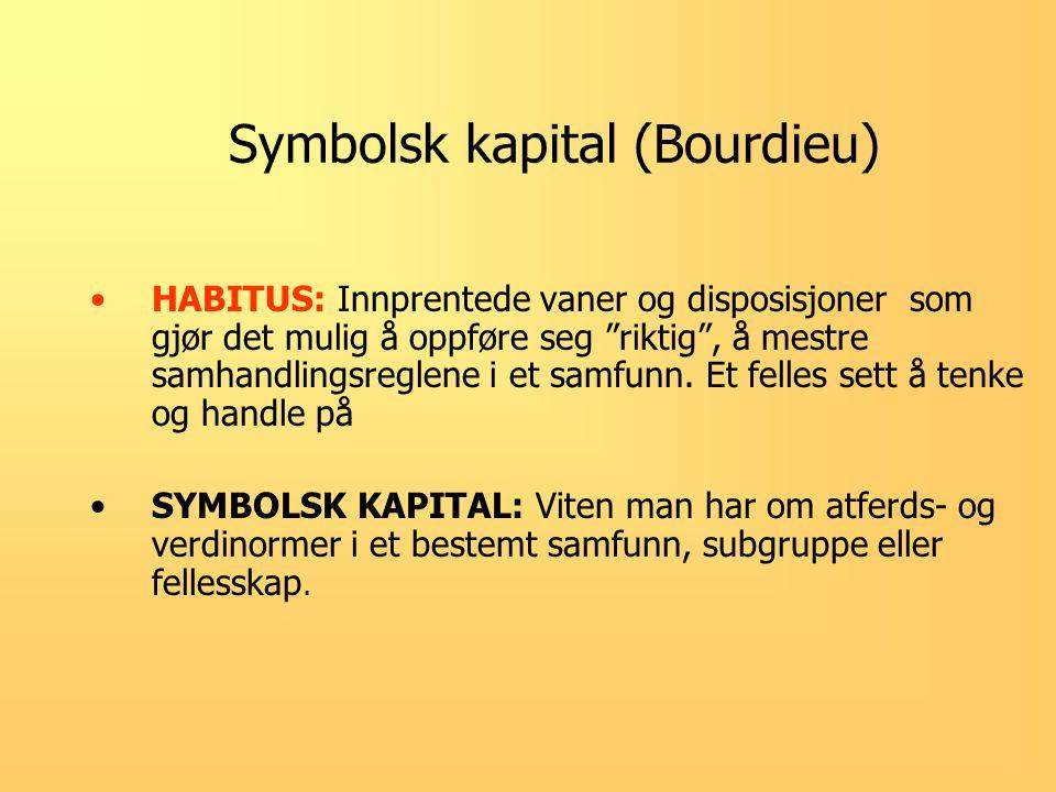 Symbolsk kapital (Bourdieu) HABITUS: Innprentede vaner og disposisjoner som gjør det mulig å oppføre seg riktig , å mestre samhandlingsreglene i et samfunn.