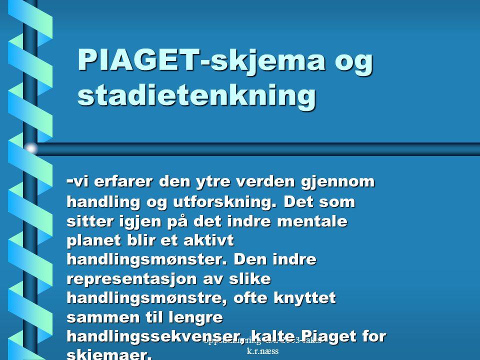 oppsummering -f3a-2003-rakel k.r.næss PIAGET-skjema og stadietenkning - vi erfarer den ytre verden gjennom handling og utforskning.
