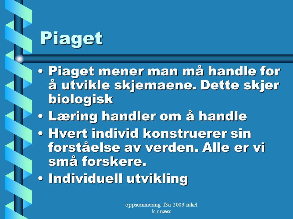 Piaget Piaget mener man må handle for å utvikle skjemaene. Dette skjer biologiskPiaget mener man må handle for å utvikle skjemaene. Dette skjer biolog