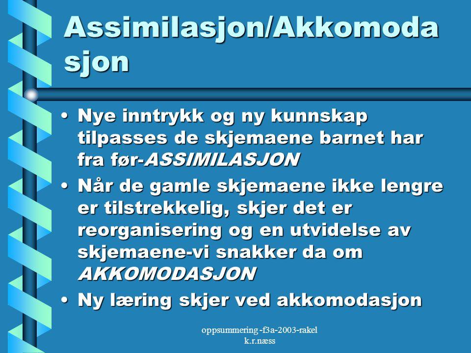 oppsummering -f3a-2003-rakel k.r.næss Assimilasjon/Akkomoda sjon Nye inntrykk og ny kunnskap tilpasses de skjemaene barnet har fra før-ASSIMILASJONNye inntrykk og ny kunnskap tilpasses de skjemaene barnet har fra før-ASSIMILASJON Når de gamle skjemaene ikke lengre er tilstrekkelig, skjer det er reorganisering og en utvidelse av skjemaene-vi snakker da om AKKOMODASJONNår de gamle skjemaene ikke lengre er tilstrekkelig, skjer det er reorganisering og en utvidelse av skjemaene-vi snakker da om AKKOMODASJON Ny læring skjer ved akkomodasjonNy læring skjer ved akkomodasjon