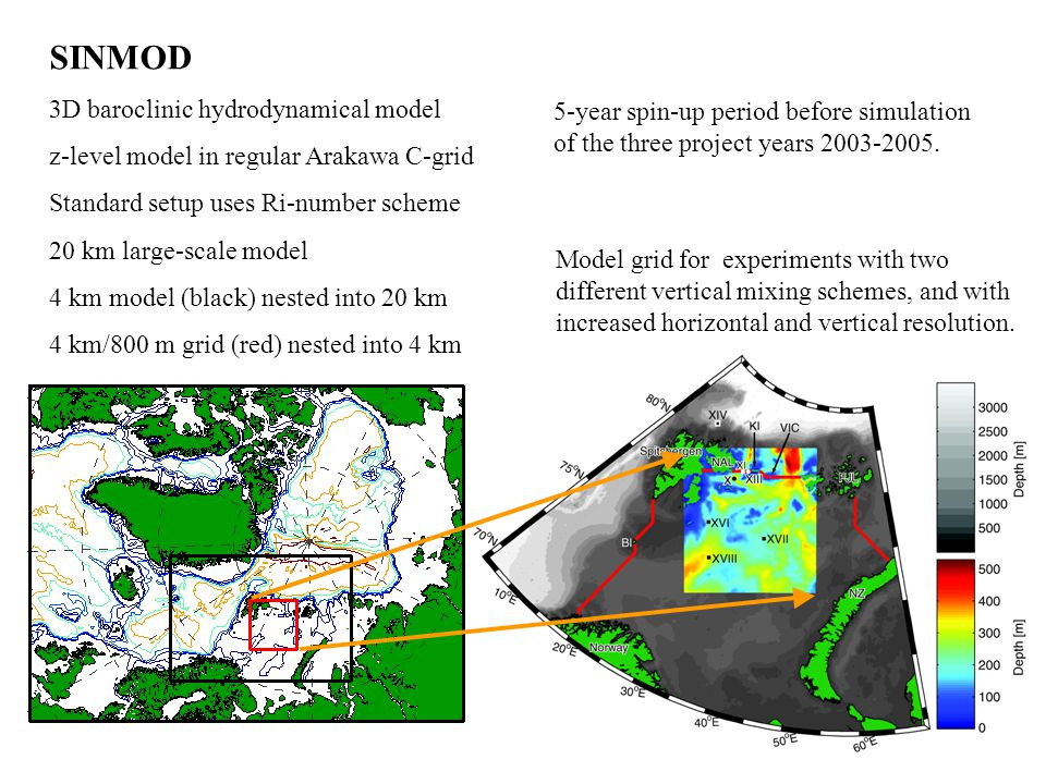 SINMOD 3D baroclinic hydrodynamical model z-level model in regular Arakawa C-grid Standard setup uses Ri-number scheme 20 km large-scale model 4 km mo