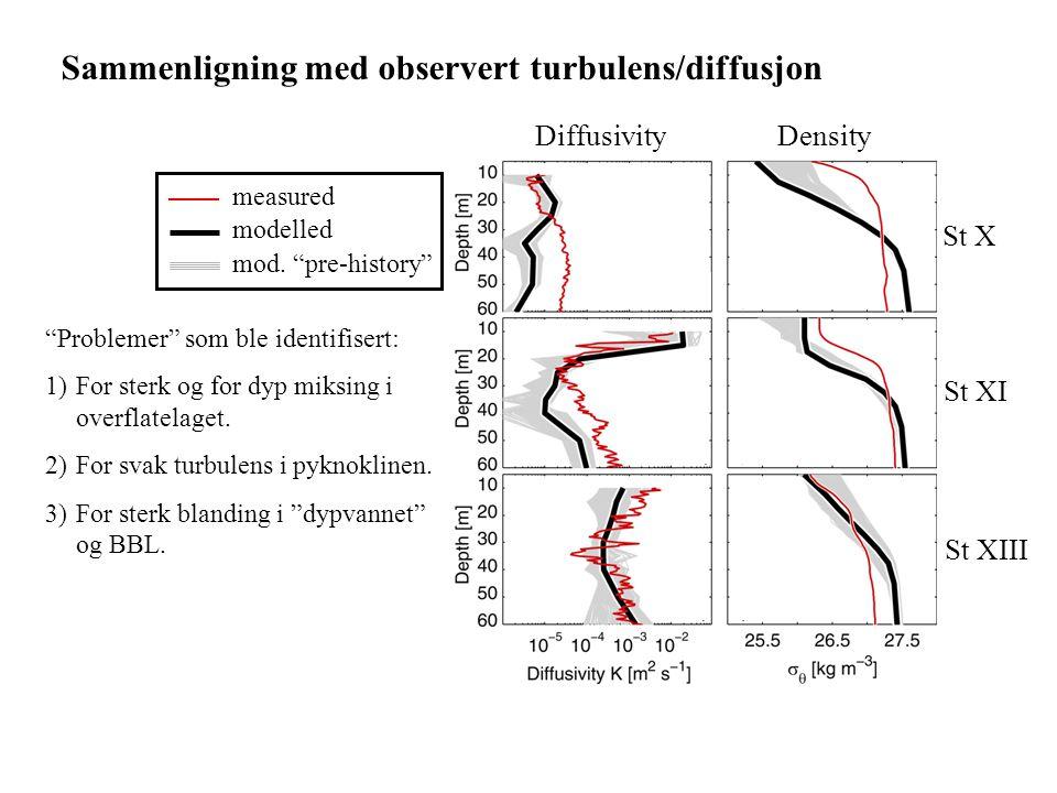 Sammenligning med observert turbulens/diffusjon St X St XI St XIII measured modelled mod.