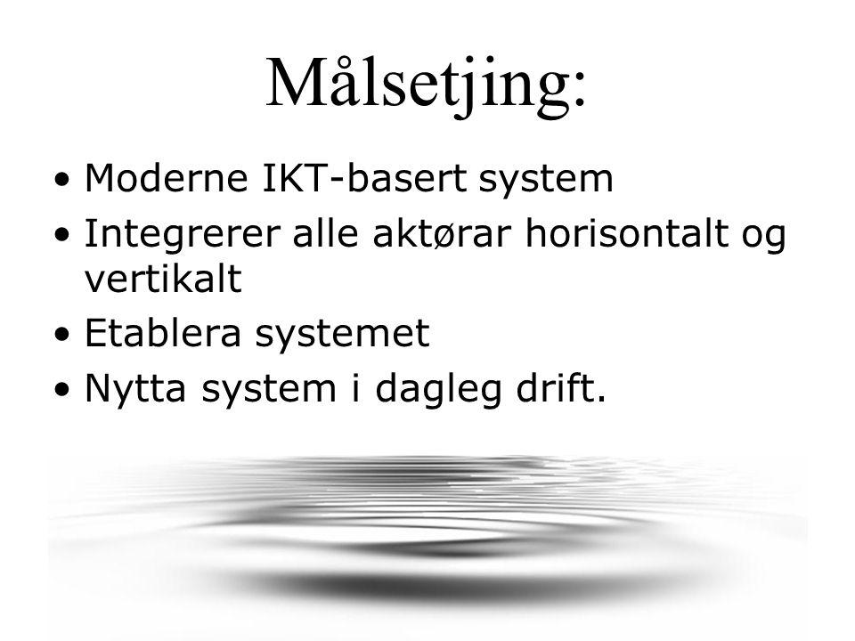 Målsetjing: Moderne IKT-basert system Integrerer alle aktørar horisontalt og vertikalt Etablera systemet Nytta system i dagleg drift.