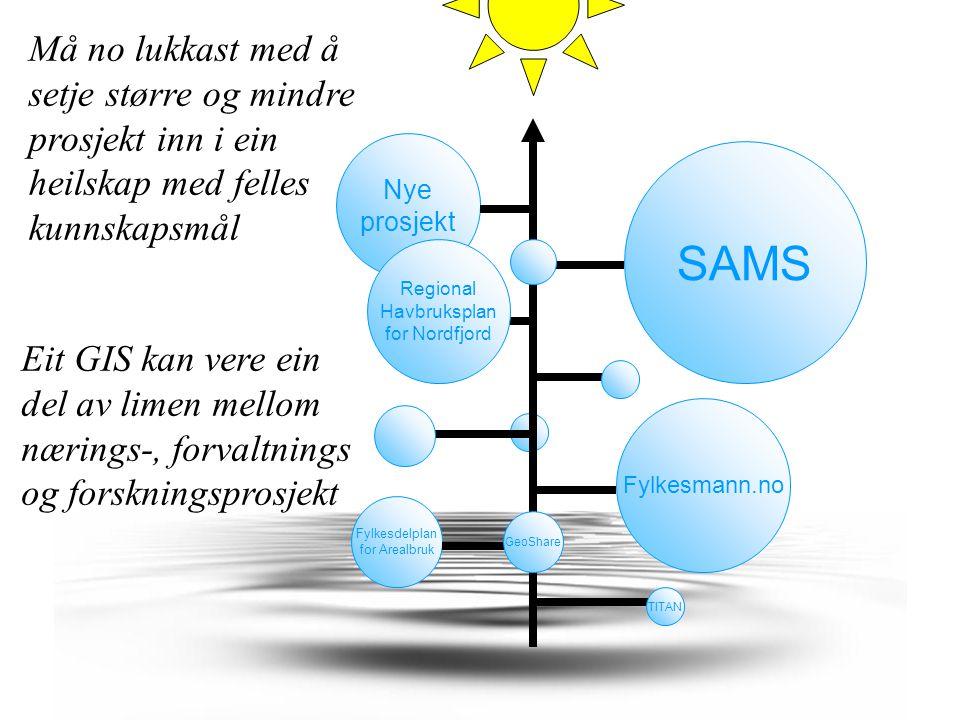 Nye prosjekt Fylkesdelplan for Arealbruk SAMS Fylkesmann.no Må no lukkast med å setje større og mindre prosjekt inn i ein heilskap med felles kunnskapsmål Eit GIS kan vere ein del av limen mellom nærings-, forvaltnings og forskningsprosjekt GeoShare TITAN Regional Havbruksplan for Nordfjord