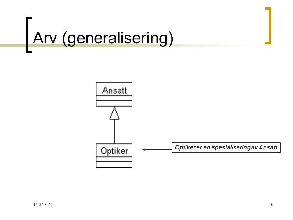 14.07.201516 Arv (generalisering) Optiker er en spesialisering av Ansatt