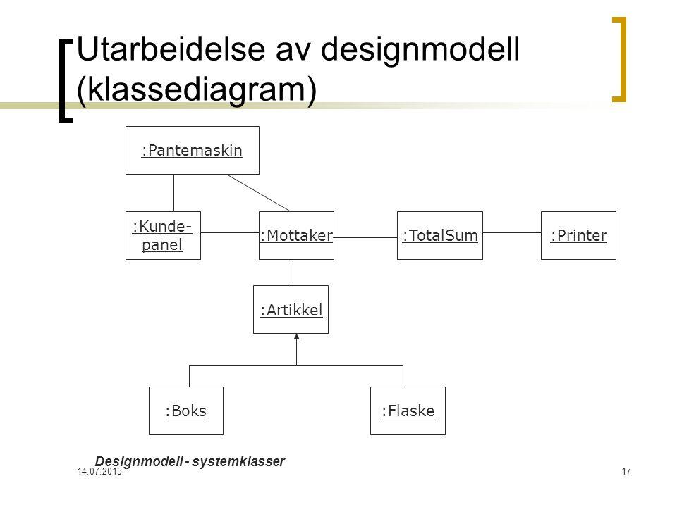 14.07.201517 Utarbeidelse av designmodell (klassediagram) Designmodell - systemklasser :Kunde- panel :Mottaker:TotalSum :Artikkel :Printer :Flaske:Boks :Pantemaskin