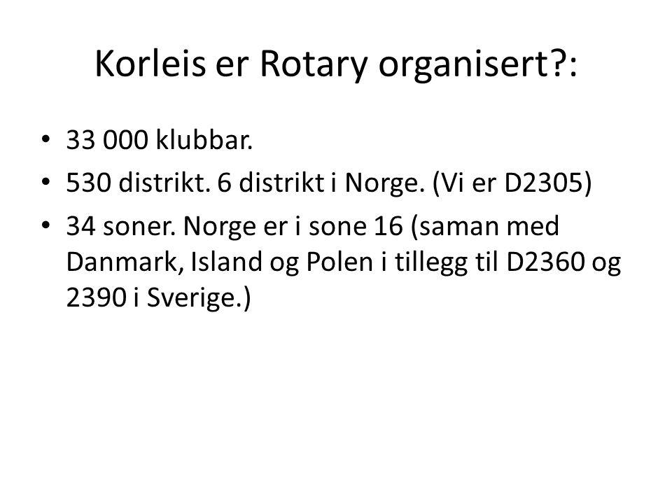 Korleis er Rotary organisert?: 33 000 klubbar. 530 distrikt. 6 distrikt i Norge. (Vi er D2305) 34 soner. Norge er i sone 16 (saman med Danmark, Island