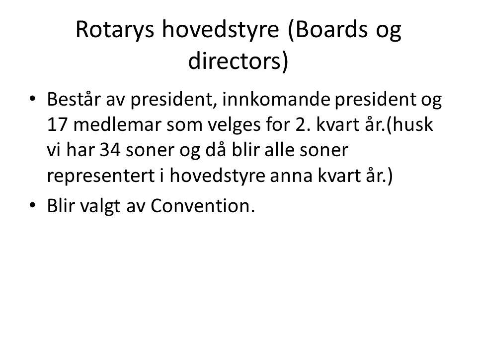 Rotarys hovedstyre (Boards og directors) Består av president, innkomande president og 17 medlemar som velges for 2. kvart år.(husk vi har 34 soner og