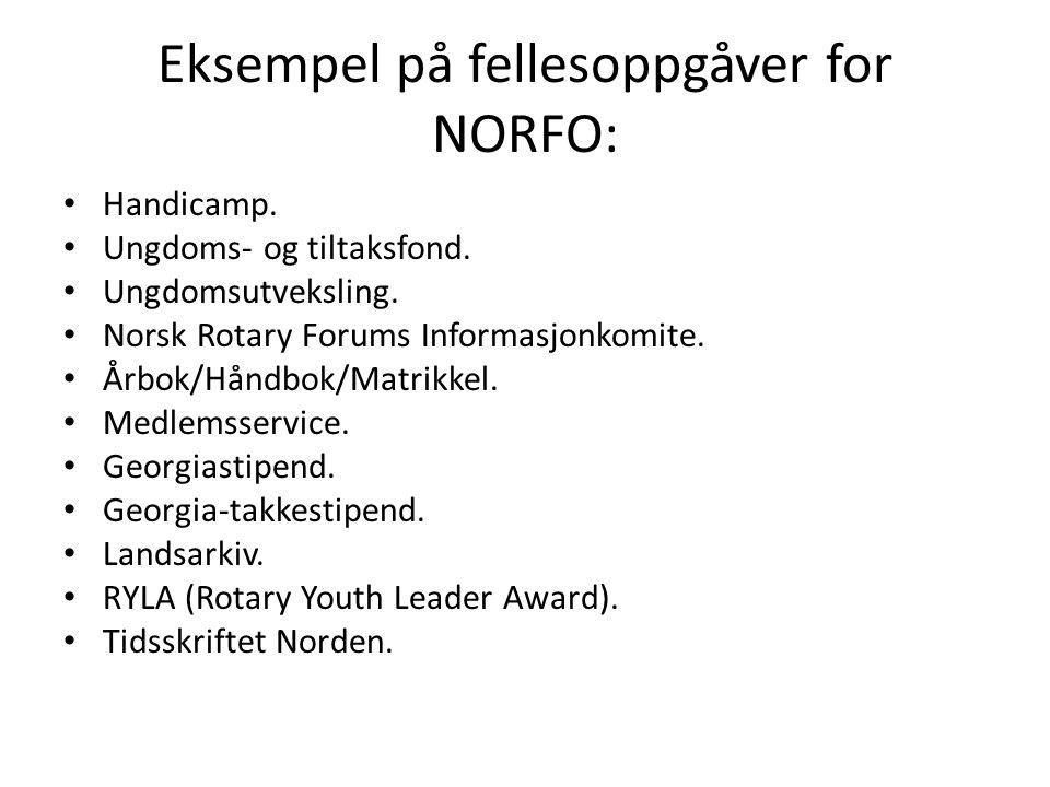 Eksempel på fellesoppgåver for NORFO: Handicamp. Ungdoms- og tiltaksfond. Ungdomsutveksling. Norsk Rotary Forums Informasjonkomite. Årbok/Håndbok/Matr