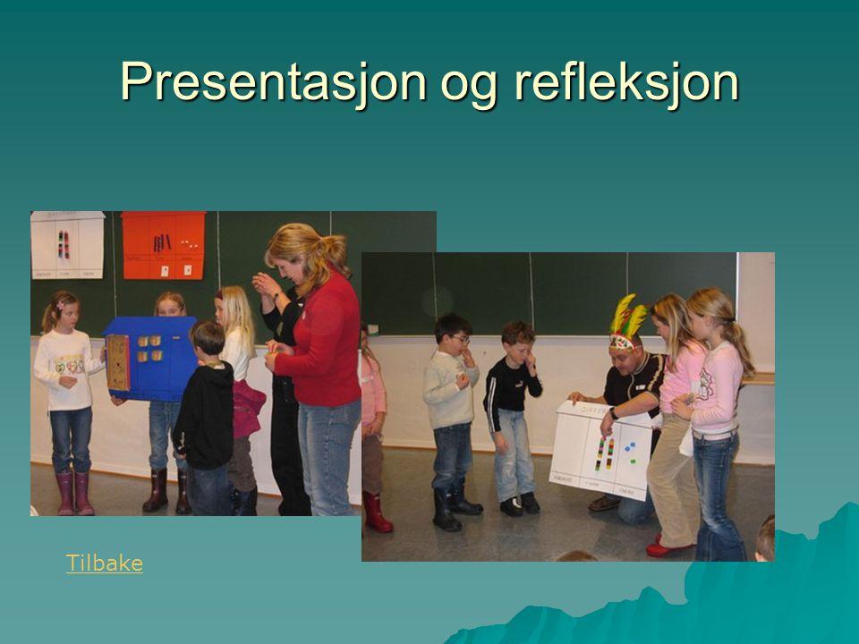 Presentasjon og refleksjon Tilbake