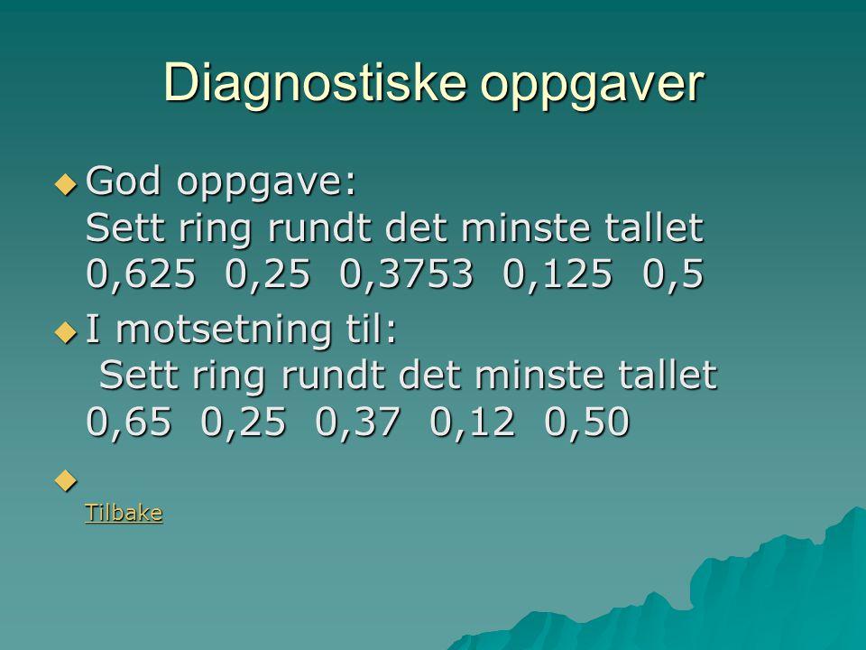 Diagnostiske oppgaver  God oppgave: Sett ring rundt det minste tallet 0,625 0,25 0,3753 0,125 0,5  I motsetning til: Sett ring rundt det minste tallet 0,65 0,25 0,37 0,12 0,50  Tilbake Tilbake