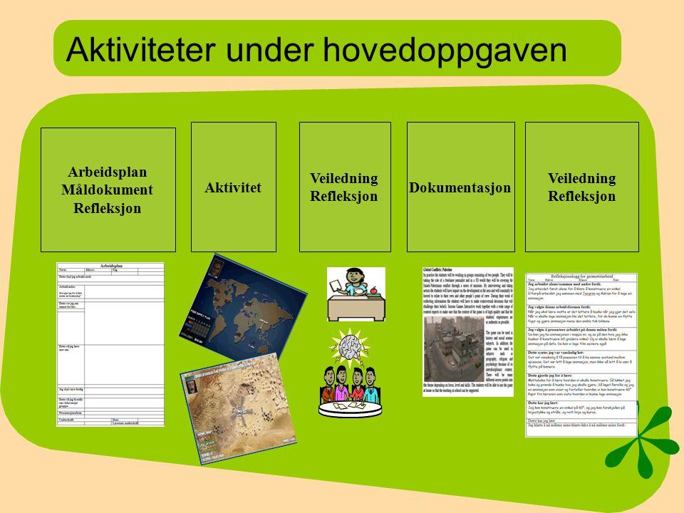 Aktiviteter under hovedoppgaven Arbeidsplan Måldokument Refleksjon Aktivitet Veiledning Refleksjon Dokumentasjon Veiledning Refleksjon