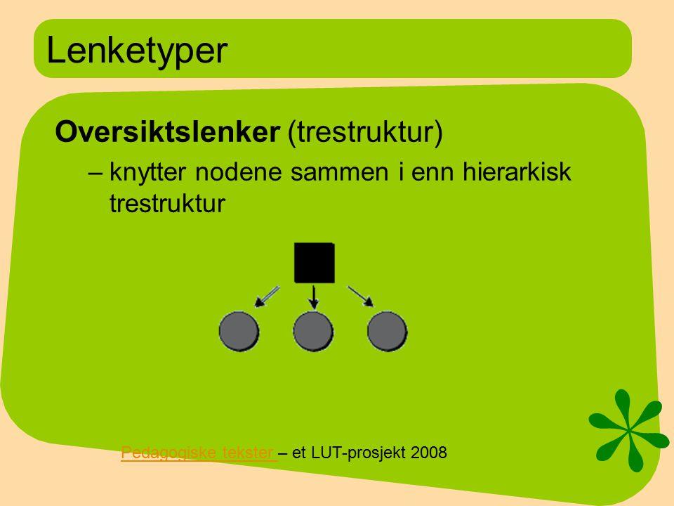 Lenketyper Oversiktslenker (trestruktur) –knytter nodene sammen i enn hierarkisk trestruktur Pedagogiske tekster Pedagogiske tekster – et LUT-prosjekt 2008
