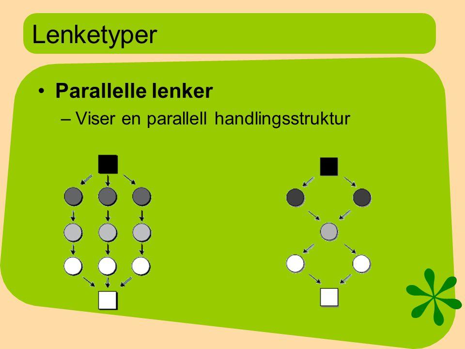Lenketyper Parallelle lenker –Viser en parallell handlingsstruktur