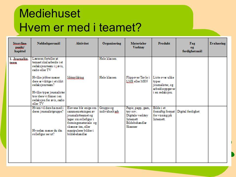 Ansattsiden Neste del av oppdraget utføres individuelt men innenfor teamet, slik at det kommuniseres for en felles utforming av teammedlemmenes presentasjonssider og visittkort på nett.