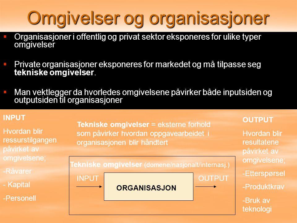   Organisasjoner i offentlig og privat sektor eksponeres for ulike typer omgivelser   Private organisasjoner eksponeres for markedet og må tilpass