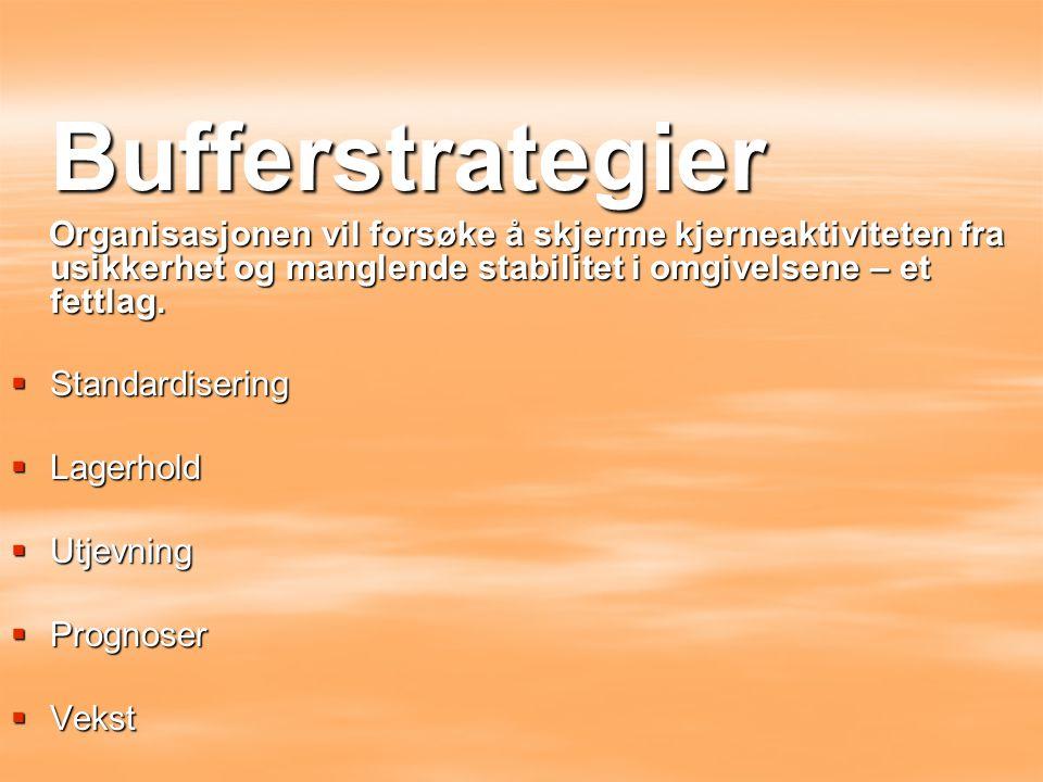 Bufferstrategier Organisasjonen vil forsøke å skjerme kjerneaktiviteten fra usikkerhet og manglende stabilitet i omgivelsene – et fettlag. Organisasjo