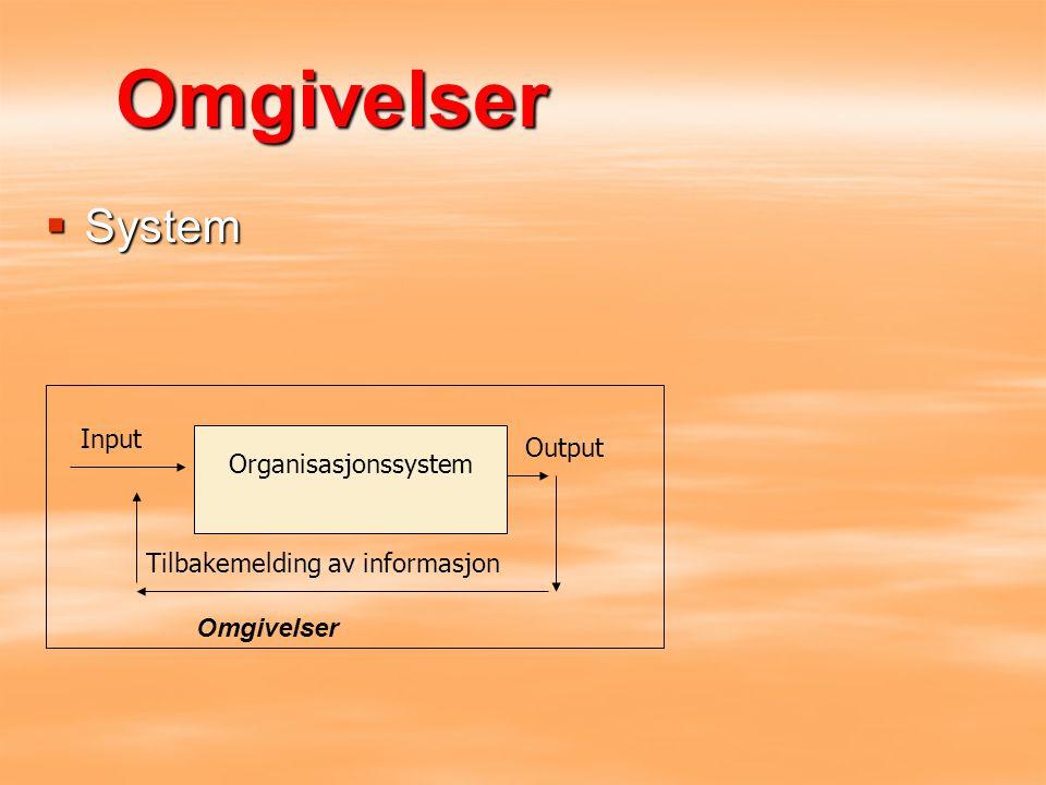 Omgivelser  System Output Input Tilbakemelding av informasjon Organisasjonssystem Omgivelser