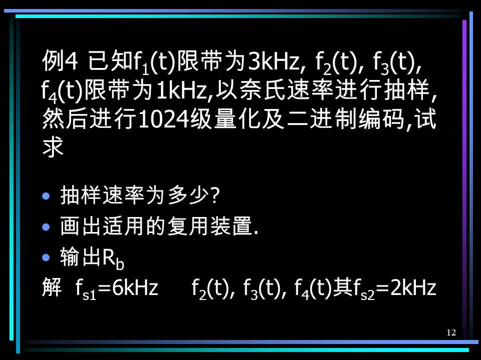 11 理想低通 输出能谱密度 输出能量 k 为常数